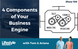 4 Components of Your Business Engine