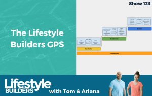The Lifestyle Builders GPS